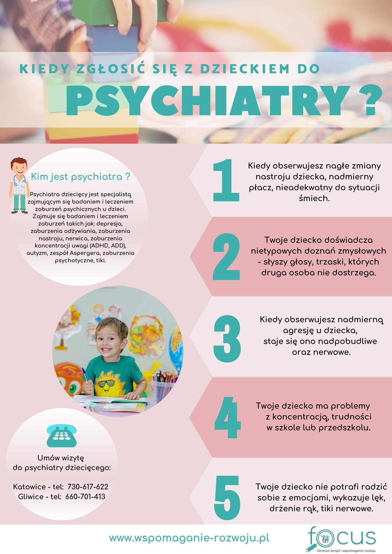 Psychiatra Gliwice Katowice